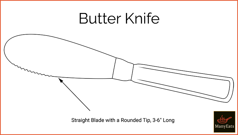 Diagram of a butter knife