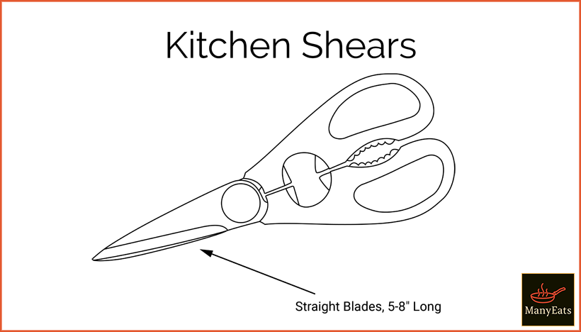 Diagram of kitchen shears