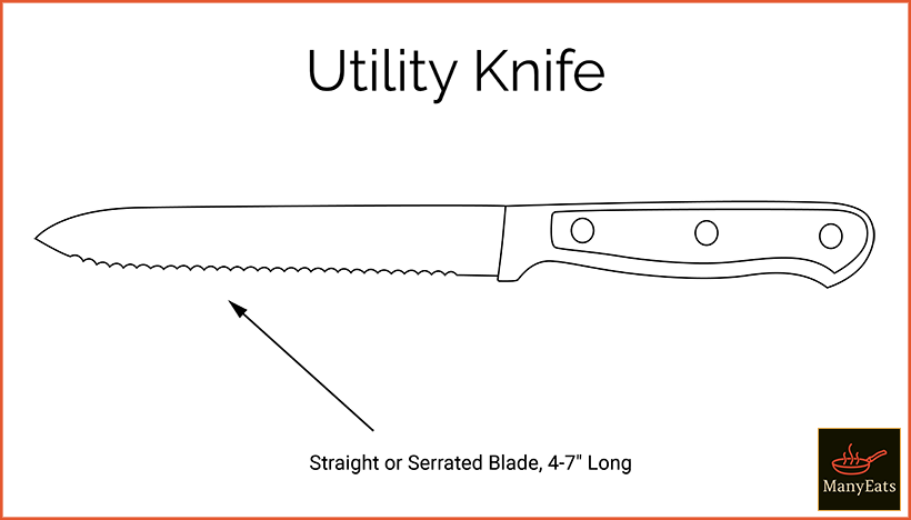 Diagram of a kitchen utility knife